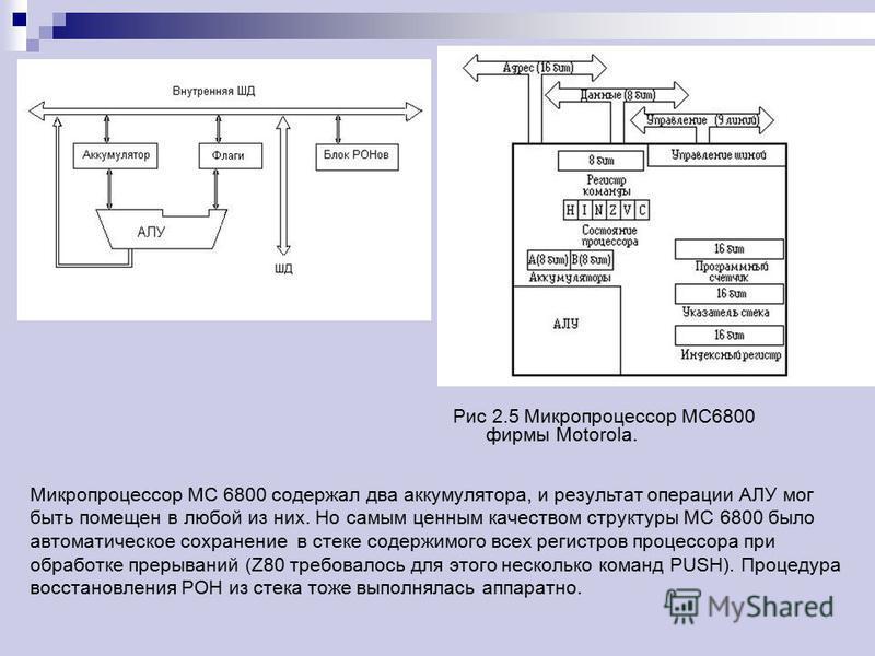 Рис 2.5 Микропроцессор МС6800 фирмы Motorola. Микропроцессор МС 6800 содержал два аккумулятора, и результат операции АЛУ мог быть помещен в любой из них. Но самым ценным качеством структуры МС 6800 было автоматическое сохранение в стеке содержимого в