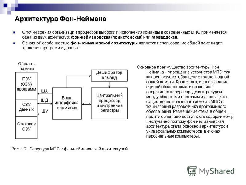 Архитектура Фон-Неймана С точки зрения организации процессов выборки и исполнения команды в современных МПС применяется одна из двух архитектур: фон-неймановская (принстонская) или гарвардская. Основной особенностью фон-неймановской архитектуры являе