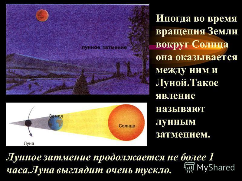 Когда Луна повернута к Земле своей темной, невидимой стороной, это называется новолунием.Во время полнолуния вся поверхность Луны освещена так, что она предстает перед нами круглой.