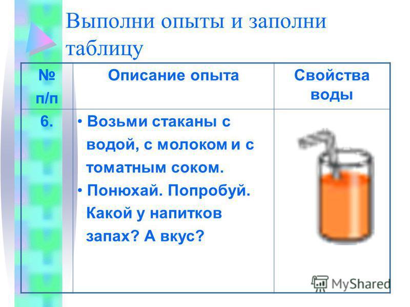 Выполни опыты и заполни таблицу п/п Описание опыта Свойства воды 6. Возьми стаканы с водой, с молоком и с томатным соком. Понюхай. Попробуй. Какой у напитков запах? А вкус?