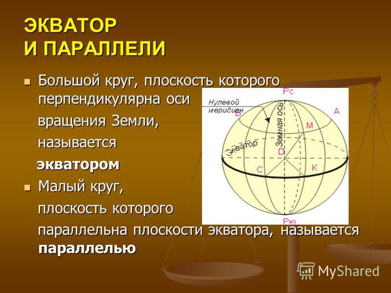 ЭКВАТОР И ПАРАЛЛЕЛИ Большой круг, плоскость которого перпендикулярна оси Большой круг, плоскость которого перпендикулярна оси вращения Земли, вращения Земли, называется называется экватором экватором Малый круг, Малый круг, плоскость которого плоскос