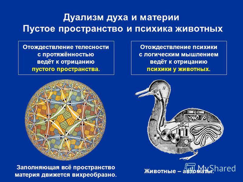 Дуализм духа и материи Пустое пространство и психика животных Отождествление телесности с протяжённостью ведёт к отрицанию пустого пространства. Отождествление психики с логическим мышлением ведёт к отрицанию психики у животных. Животные – автоматы.