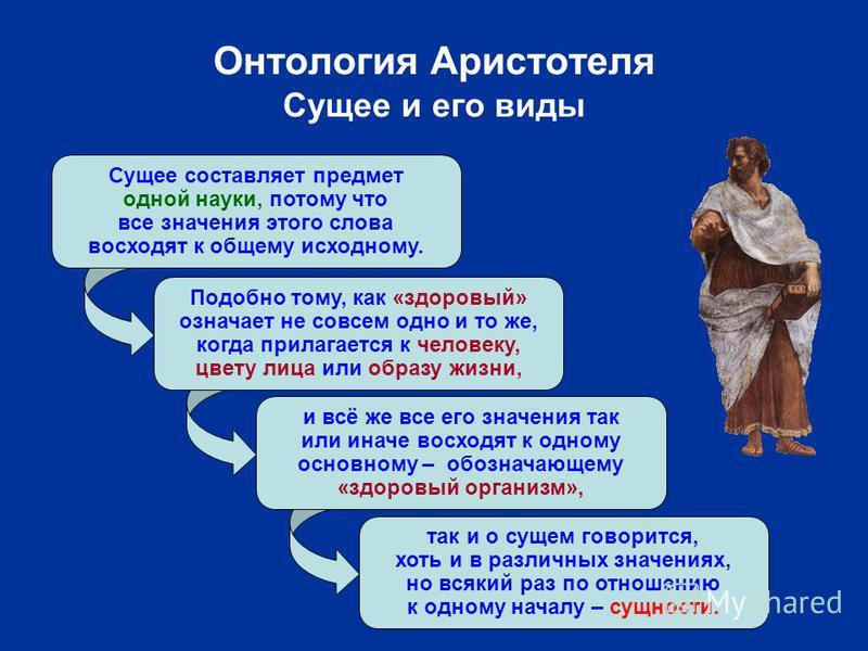 Онтология Аристотеля Сущее и его виды Сущее составляет предмет одной науки, потому что все значения этого слова восходят к общему исходному. Подобно тому, как «здоровый» означает не совсем одно и то же, когда прилагается к человеку, цвету лица или об