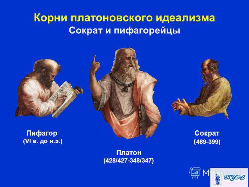 Корни платоновского идеализма Сократ и пифагорейцы Пифагор (VI в. до н.э.) Платон (428/427-348/347) Сократ ( 469-399)