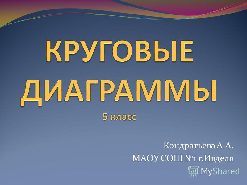 Кондратьева А.А. МАОУ СОШ 1 г.Ивделя