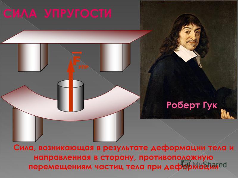 СИЛА УПРУГОСТИ Сила, возникающая в результате деформации тела и направленная в сторону, противоположную перемещениям частиц тела при деформации