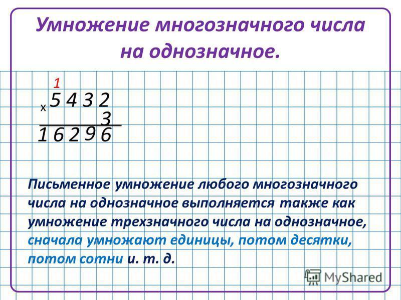 Умножение многозначного числа на однозначное. 5 4 3 2 3 х 6 9 261 1 Письменное умножение любого многозначного числа на однозначное выполняется также как умножение трехзначного числа на однозначное, сначала умножают единицы, потом десятки, потом сотни