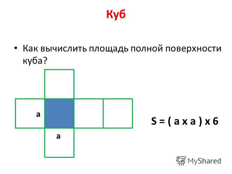 Куб Как вычислить площадь полной поверхности куба? S = ( a х a ) х 6 a a