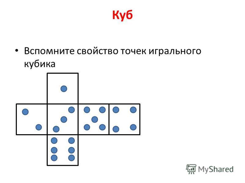 Куб Вспомните свойство точек игрального кубика