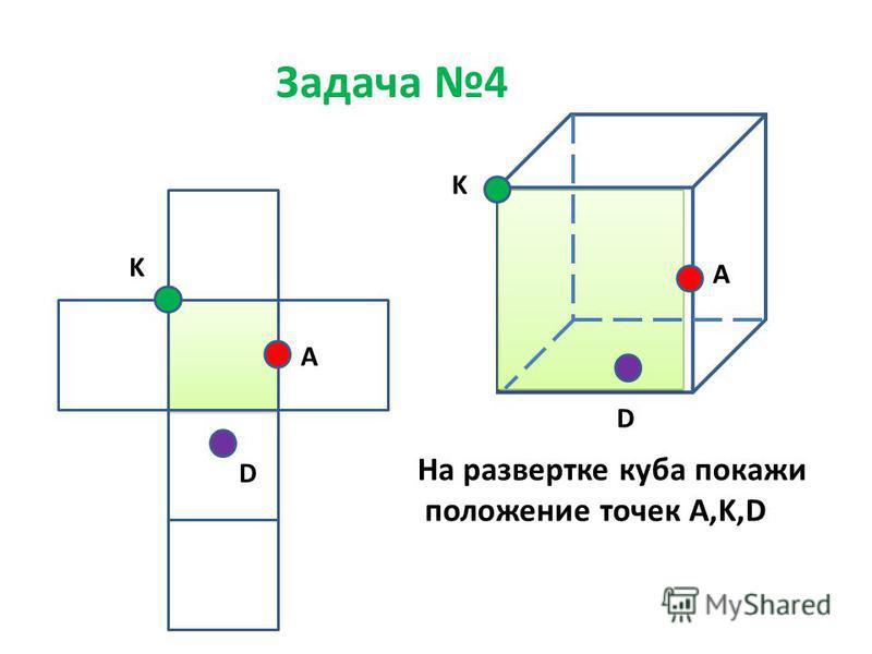 Задача 4 K A A D K D На развертке куба покажи положение точек А,K,D