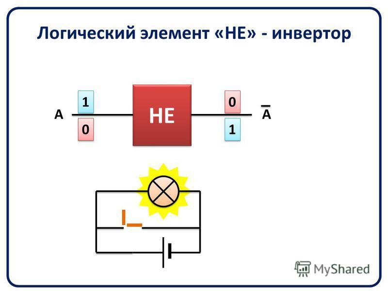 Логический элемент «НЕ» - инвертор НЕ 0 0 0 0 1 1 1 1 AA