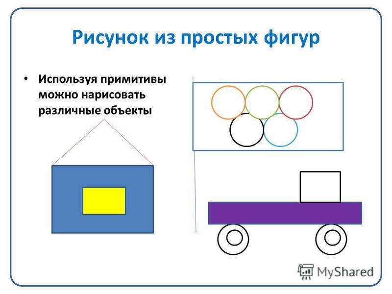 Рисунок из простых фигур Используя примитивы можно нарисовать различные объекты