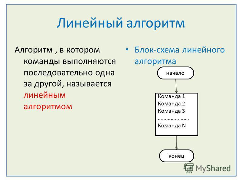 Линейный алгоритм Алгоритм, в котором команды выполняются последовательно одна за другой, называется линейным алгоритмом Блок-схема линейного алгоритма Команда 1 Команда 2 Команда 3 …………………. Команда N начало конец