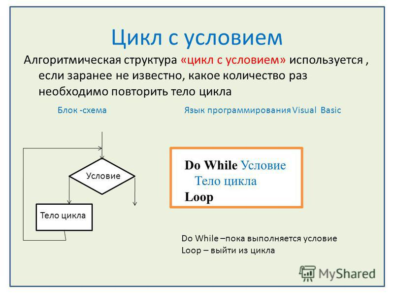 Цикл с условием Алгоритмическая структура «цикл с условием» используется, если заранее не известно, какое количество раз необходимо повторить тело цикла Блок -схема Язык программирования Visual Basic Условие Тело цикла Do While Условие Тело цикла Loo