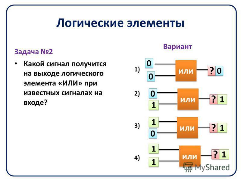 Логические элементы Задача 2 Какой сигнал получится на выходе логического элемента «ИЛИ» при известных сигналах на входе? Вариант или ? ? ? ? ? ? ? ? 0 0 0 0 0 0 0 0 1 1 1 1 1 1 1 1 0 0 1 1 1 1 1 1 1) 2) 3) 4)