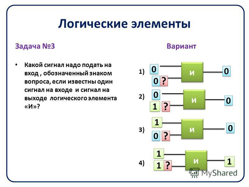 Логические элементы Задача 3 Какой сигнал надо подать на вход, обозначенный знаком вопроса, если известны один сигнал на входе и сигнал на выходе логического элемента «И»? Вариант и и и и и и и и 1 1 1 1 1 1 0 0 0 0 0 0 0 0 ? ? ? ? ? ? ? ? 0 0 1 1 0