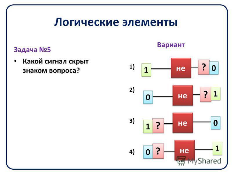 не Логические элементы Задача 5 Какой сигнал скрыт знаком вопроса? Вариант не ? ? ? ? ? ? ? ? 1 1 0 0 1 1 0 0 1 1 1 1 0 0 0 0 1) 2) 3) 4)