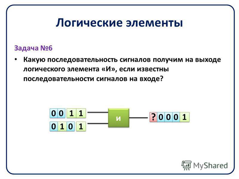 Логические элементы Задача 6 Какую последовательность сигналов получим на выходе логического элемента «И», если известны последовательности сигналов на входе? и и ? ? 1 1 1 1 1 1 1 1 0 0 0 0 1 1 0 0 0 0 0 0 0 0 0 0