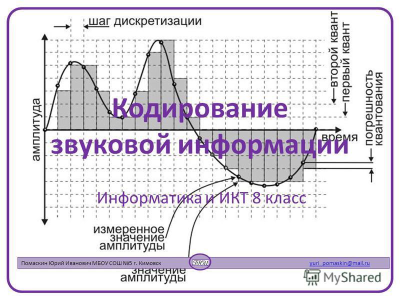 Кодирование звуковой информации Информатика и ИКТ 8 класс Помаскин Юрий Иванович МБОУ СОШ 5 г. Кимовск yuri_pomaskin@mail.ruyuri_pomaskin@mail.ru