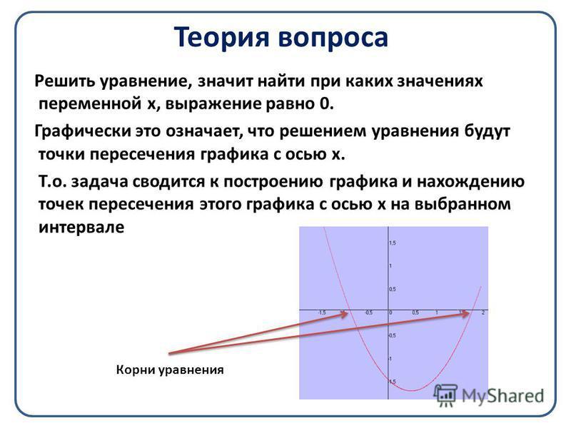 Теория вопроса Решить уравнение, значит найти при каких значениях переменной х, выражение равно 0. Графически это означает, что решением уравнения будут точки пересечения графика с осью х. Т.о. задача сводится к построению графика и нахождению точек