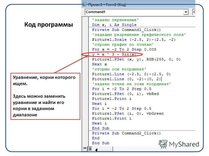 Код программы Уравнение, корни которого ищем. Здесь можно заменить уравнение и найти его корни в заданном диапазоне