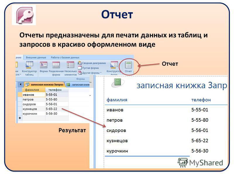 Отчет Отчеты предназначены для печати данных из таблиц и запросов в красиво оформленном виде Отчет Результат