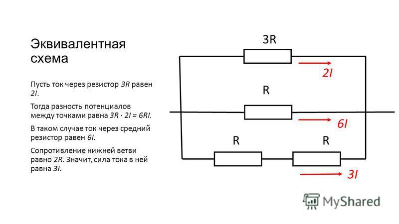 Эквивалентная схема 3R3R 2I R 6IR 3I Пусть ток через резистор 3R равен 2I. Тогда разность потенциалов между точками равна 3R · 2I = 6RI. В таком случае ток через средний резистор равен 6I. Сопротивление нижней ветви равно 2R. Значит, сила тока в ней