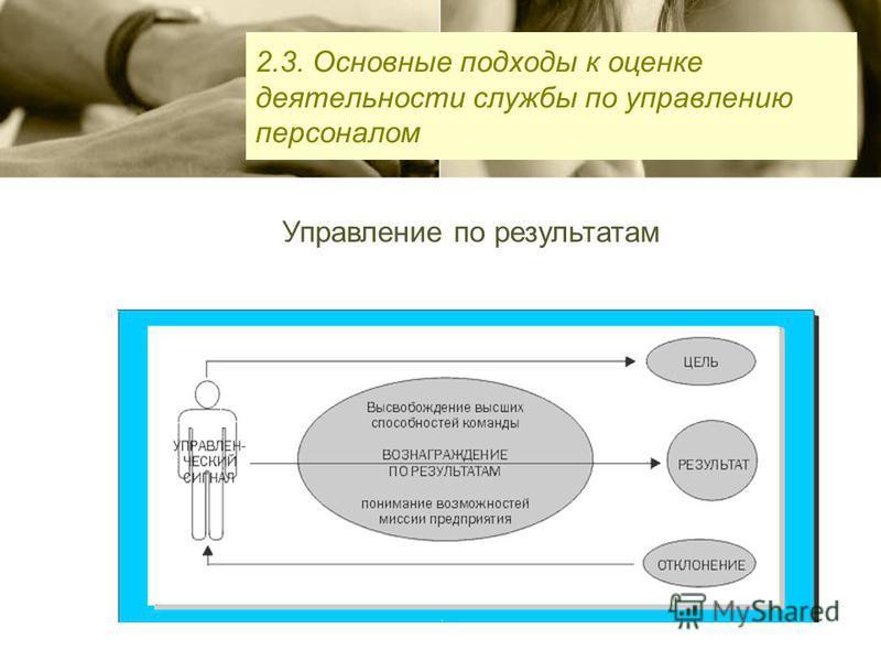2.3. Основные подходы к оценке деятельности службы по управлению персоналом Управление по результатам
