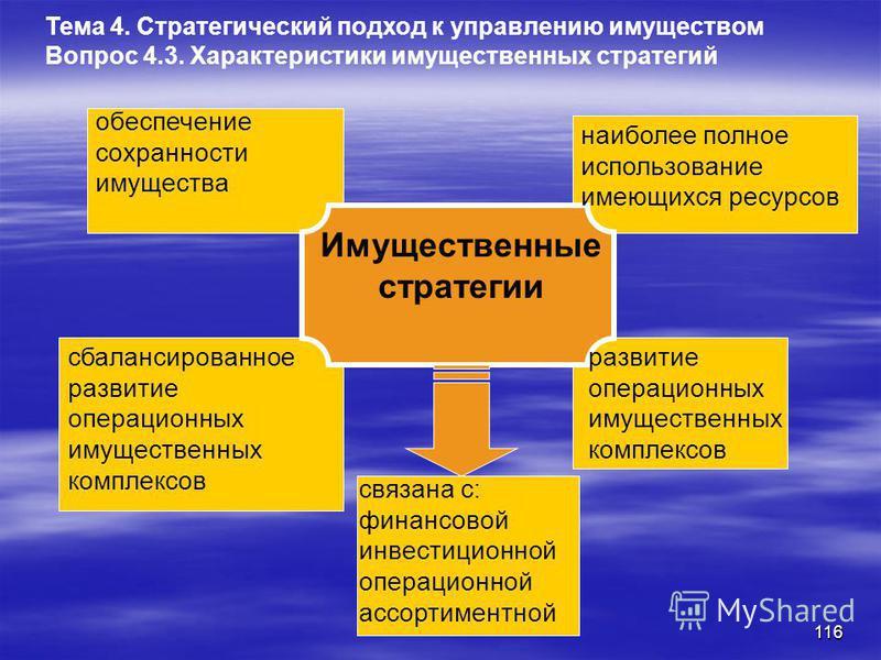 115 стратегия пассивного сохранения объем производства сокращается; максимально уменьшается расход ресурсов; ассортимент примитивизируется; сокращается численность персонала и т.д. сохранения с элементами развития расширяется производство новой проду