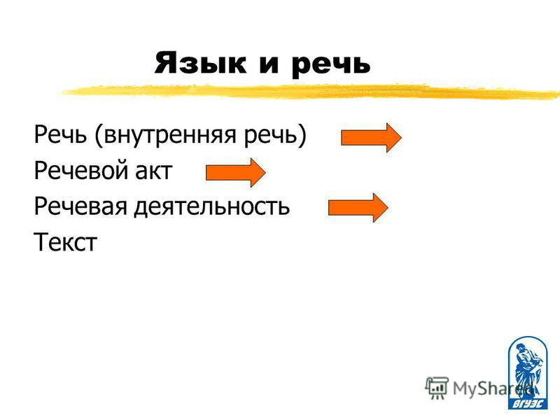 Язык и речь Речь (внутренняя речь) Речевой акт Речевая деятельность Текст