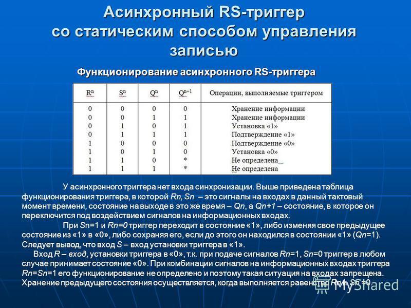 Асинхронный RS-триггер со статическим способом управления записью Функционирование асинхронного RS-триггера У асинхронного триггера нет входа синхронизации. Выше приведена таблица функционирования триггера, в которой Rn, Sn – это сигналы на входах в