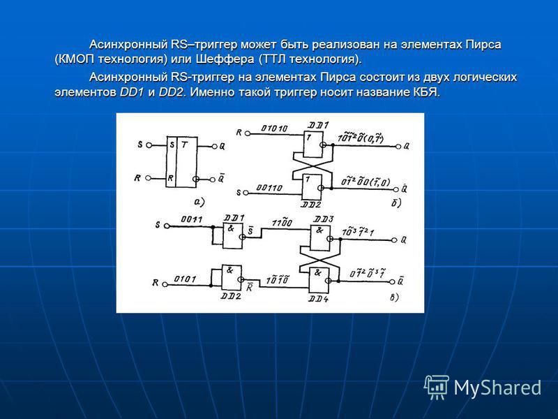 Асинхронный RS–триггер может быть реализован на элементах Пирса (КМОП технология) или Шеффера (ТТЛ технология). Асинхронный RS-триггер на элементах Пирса состоит из двух логических элементов DD1 и DD2. Именно такой триггер носит название КБЯ.