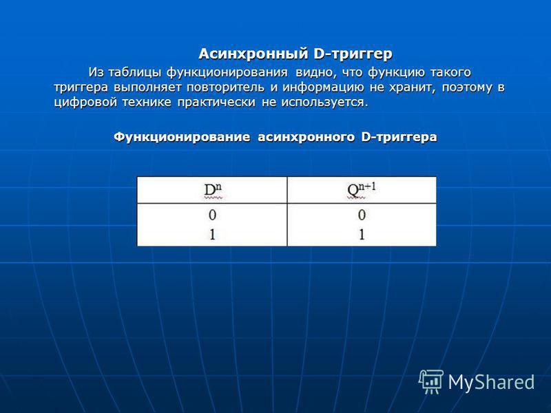 Асинхронный D-триггер Асинхронный D-триггер Из таблицы функционирования видно, что функцию такого триггера выполняет повторитель и информацию не хранит, поэтому в цифровой технике практически не используется. Функционирование асинхронного D-триггера
