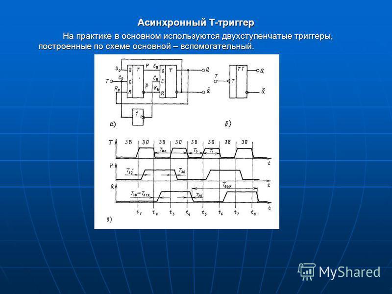Асинхронный Т-триггер На практике в основном используются двухступенчатые триггеры, построенные по схеме основной – вспомогательный.