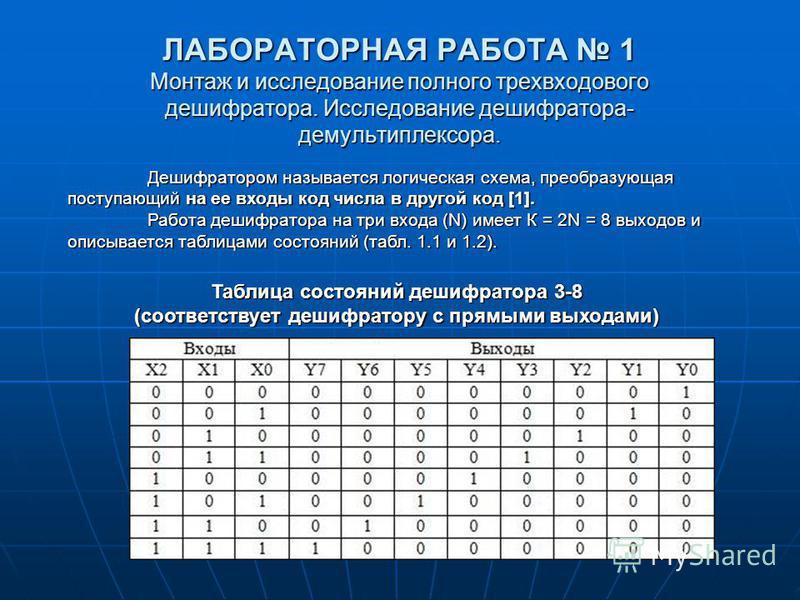 ЛАБОРАТОРНАЯ РАБОТА 1 Монтаж и исследование полного трехвходового дешифратора. Исследование дешифратора- демультиплексора. Дешифратором называется логическая схема, преобразующая поступающий на ее входы код числа в другой код [1]. Работа дешифратора