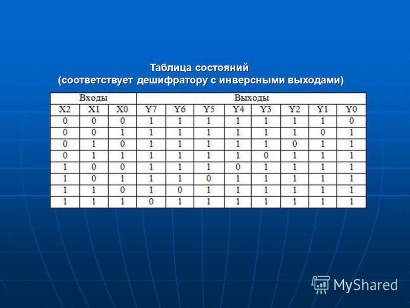 Таблица состояний (соответствует дешифратору с инверсными выходами) (соответствует дешифратору с инверсными выходами)