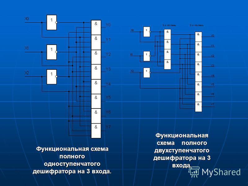 Функциональная схема полного одноступенчатого дешифратора на 3 входа. Функциональная схема полного двухступенчатого дешифратора на 3 входа.