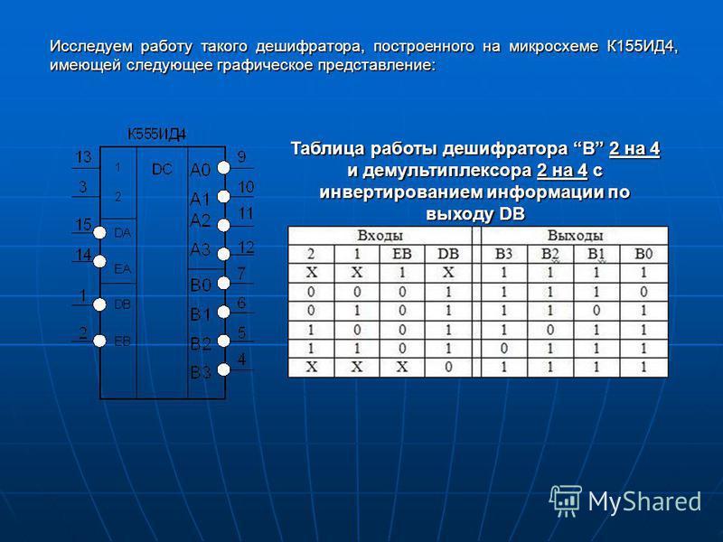 Исследуем работу такого дешифратора, построенного на микросхеме К155ИД4, имеющей следующее графическое представление: Таблица работы дешифратора В 2 на 4 и демультиплексора 2 на 4 с инвертированием информации по выходу DB