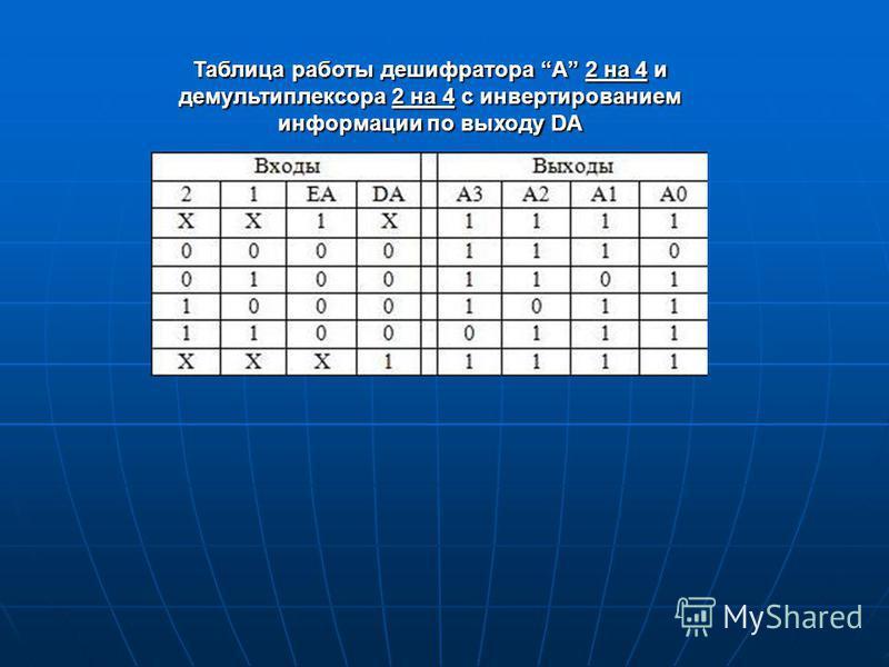 Таблица работы дешифратора А 2 на 4 и демультиплексора 2 на 4 с инвертированием информации по выходу DA