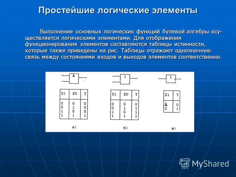 Простейшие логические элементы Выполнение основных логических функций булевой алгебры осу ществляется логическими элементами. Для отображения функционирования элементов составляются таблицы истинности, которые также приведены на рис. Таблицы отражаю