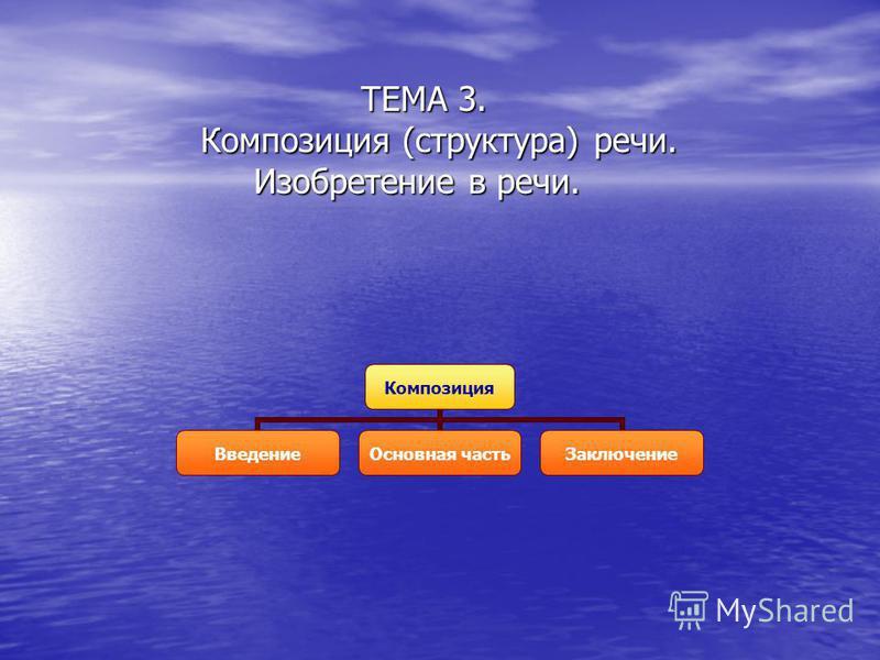 ТЕМА 3. Композиция (структура) речи. Изобретение в речи. ТЕМА 3. Композиция (структура) речи. Изобретение в речи. Композиция Введение Основная часть Заключение
