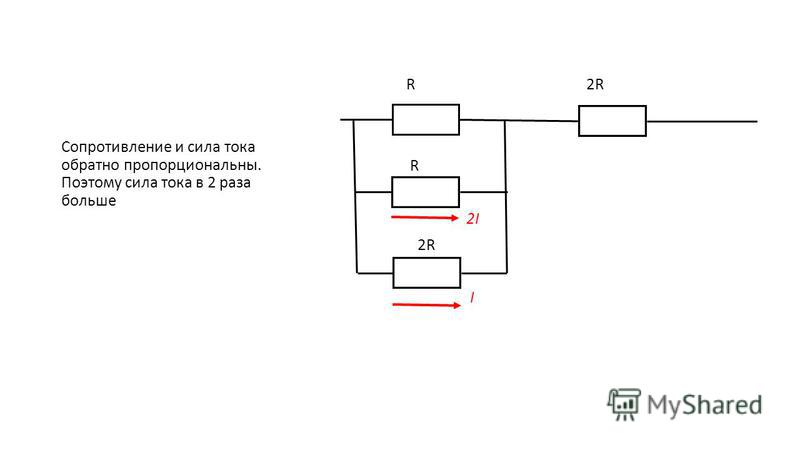 R2R R 2I 2R I Сопротивление и сила тока обратно пропорциональны. Поэтому сила тока в 2 раза больше