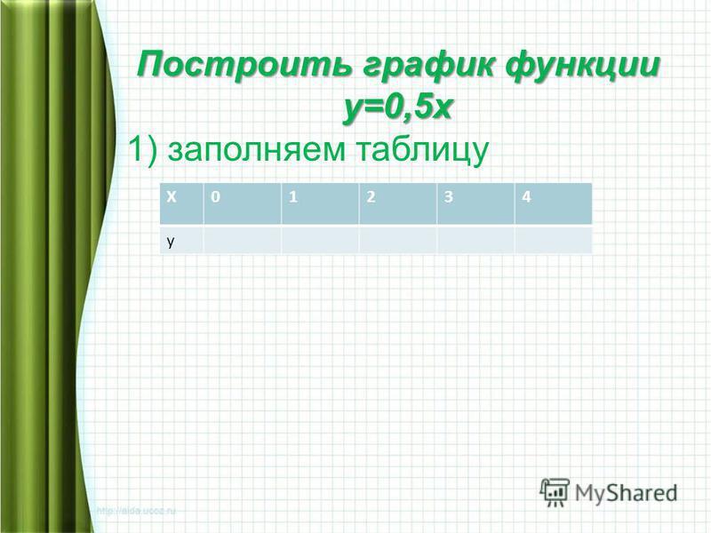Построить график функции у=0,5 х 1) заполняем таблицу Х01234 у