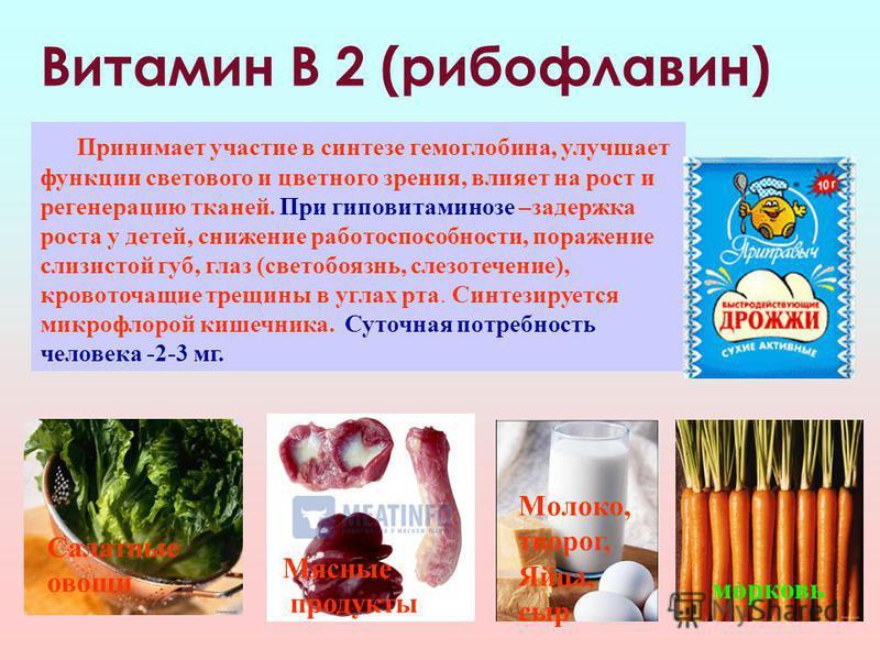Витамин В 2 (рибофлавин) Молоко, творог, Яйца, сыр Мясные продукты Салатные овощи Принимает участие в синтезе гемоглобина, улучшает функции светового и цветного зрения, влияет на рост и регенерацию тканей. При гиповитаминозе –задержка роста у детей,