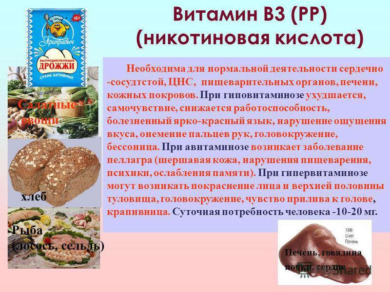 Витамин В3 (РР) (никотиновая кислота) хлеб Необходима для нормальной деятельности сердечно -сосудистой, ЦНС, пищеварительных органов, печени, кожных покровов. При гиповитаминозе ухудшается, самочувствие, снижается работоспособность, болезненный ярко-