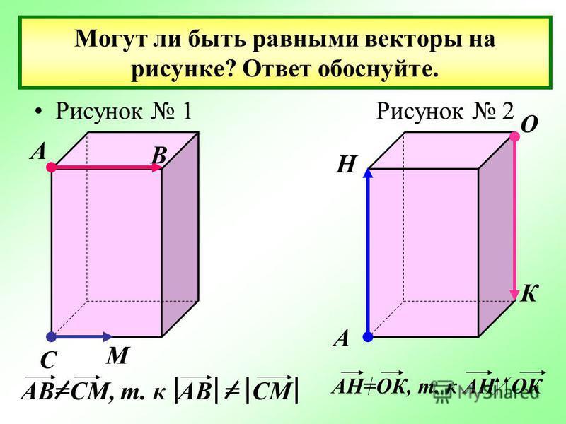 Могут ли быть равными векторы на рисунке? Ответ обоснуйте. Рисунок 1 Рисунок 2 А В С М АВ=СМ, т. к АВ = СМ А Н О К АН=ОК, т. к АН ОК