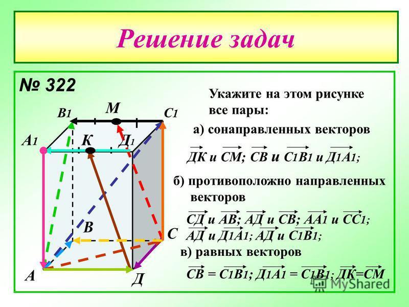 Решение задач 322 А В С Д А1А1 В1В1 С1С1 Д1Д1 М К Укажите на этом рисунке все пары: а) сонаправленных векторов ДК и СМ; CВ и С 1 В 1 и Д 1 А 1; б) противоположно направленных векторов СД и АВ; АД и СВ; АА 1 и СС 1; АД и Д 1 А 1; АД и С 1 В 1; в) равн