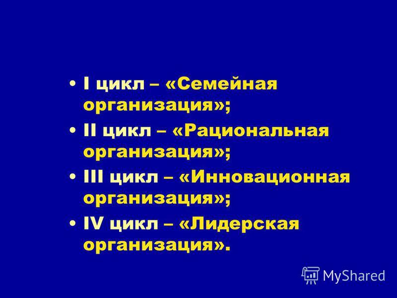 I цикл – «Семейная организация»; II цикл – «Рациональная организация»; III цикл – «Инновационная организация»; IV цикл – «Лидерская организация».