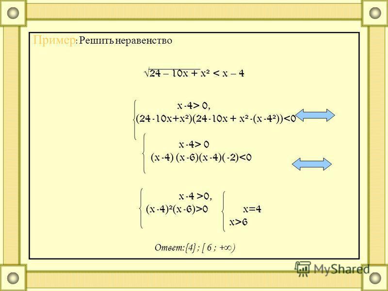 Пример : Решить неравенство 24 – 10x + x² < x – 4 x-4> 0, (24-10x+x²)(24-10x + x²-(x-4²))<0 x-4> 0 (x-4) (x-6)(x-4)(-2)<0 x-4 >0, (x-4)²(x-6)>0x=4 x>6 Ответ:{4} ; [ 6 ; + )