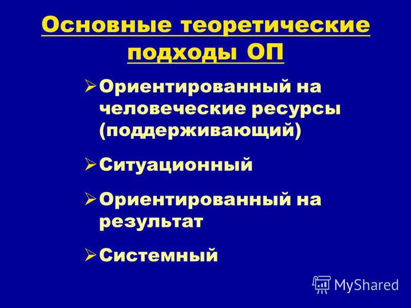 Основные теоретические подходы ОП Ориентированный на человеческие ресурсы (поддерживающий) Ситуационный Ориентированный на результат Системный